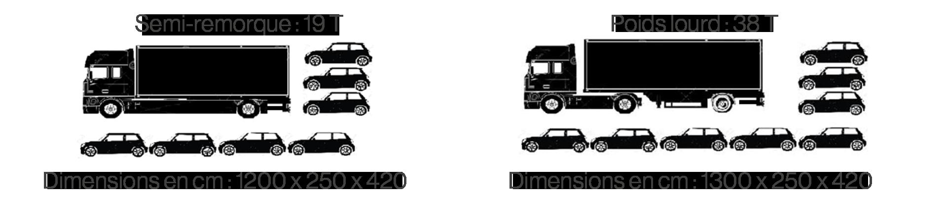 Transports Portaleco