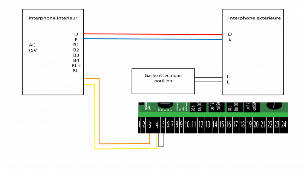 Schéma branchement visiophone Portaleco
