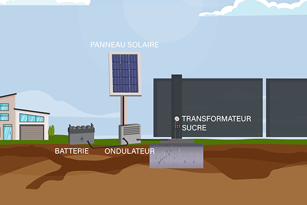 raccordement électrique solaire du portail avec panneau photovoltaique