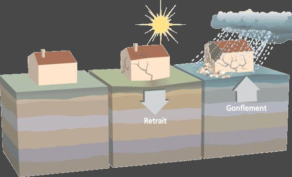 effondrement_sol_instable_-600x364
