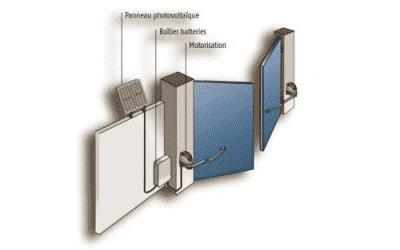 photovoltaique-400x250
